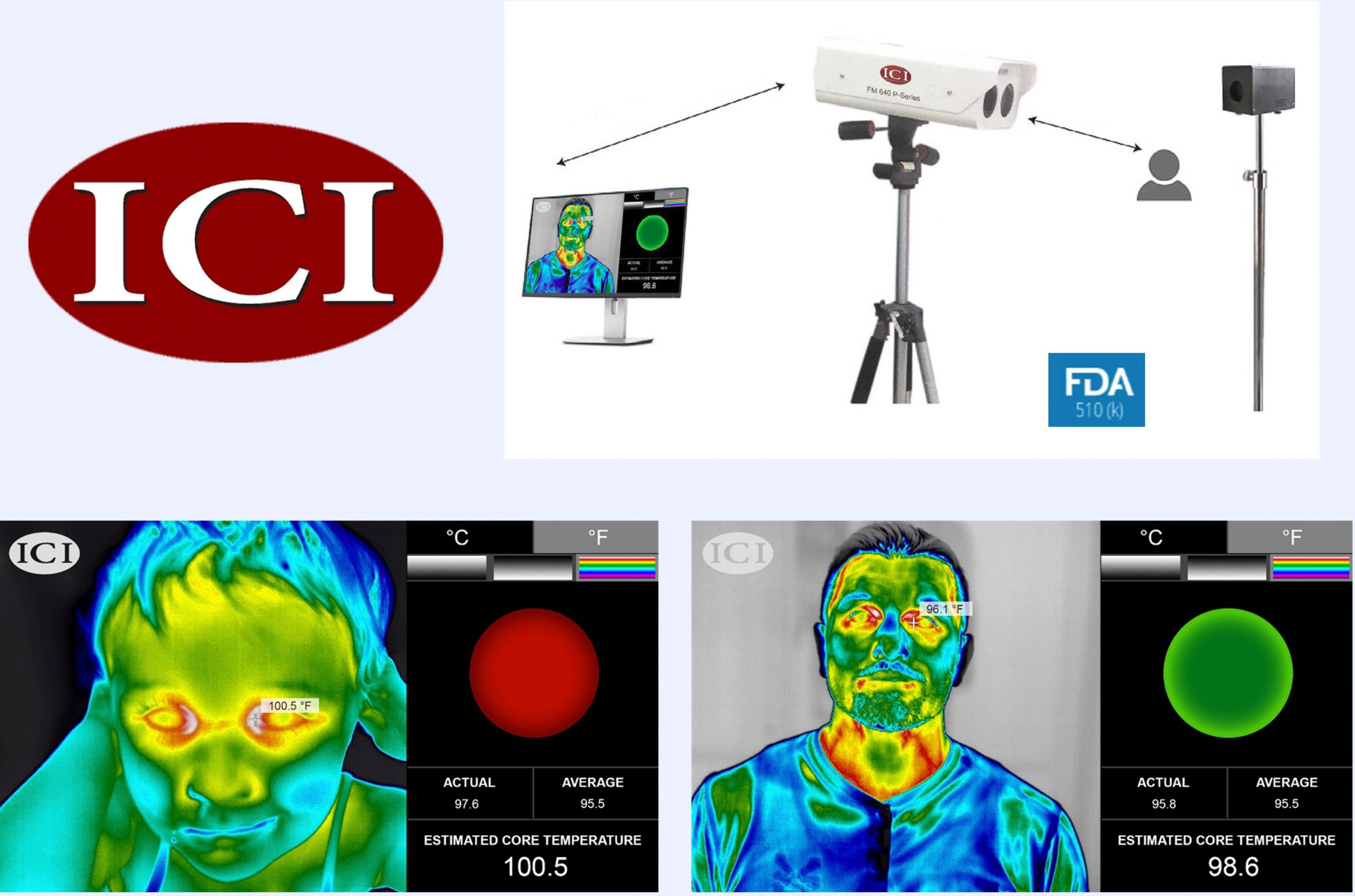 ICI Thermal Cameras